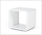 Quadrat Tabelle